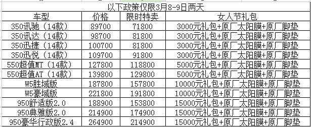 """湖南申湘荣威_38节去申湘荣威""""无礼取闹""""-促销活动-金鹰车网"""